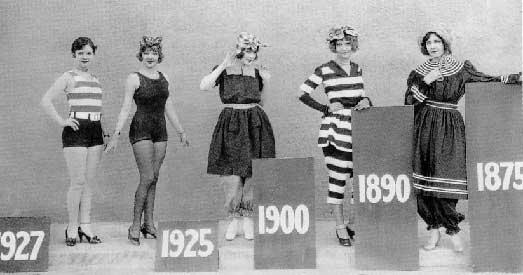 La Mode Des Maillots De Bain   Du Bikini Au Burkini