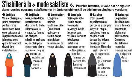 S_habiller_a_la_mode_salafiste